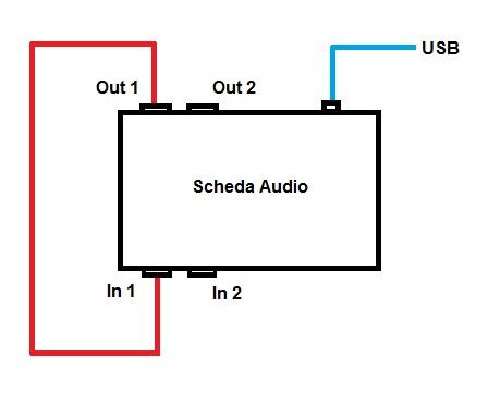 Collegamento Scheda Audio