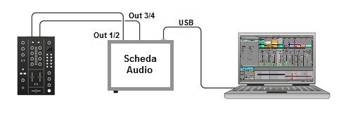 Console Setup